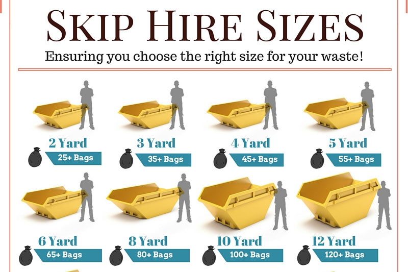 How to choose the right size skip for your waste?